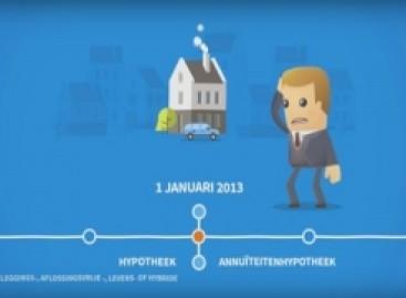 Hypotheekclaim onderzoekt oversluitadvies