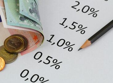 Hypotheekrentes liggen in een rimpelloze vijver